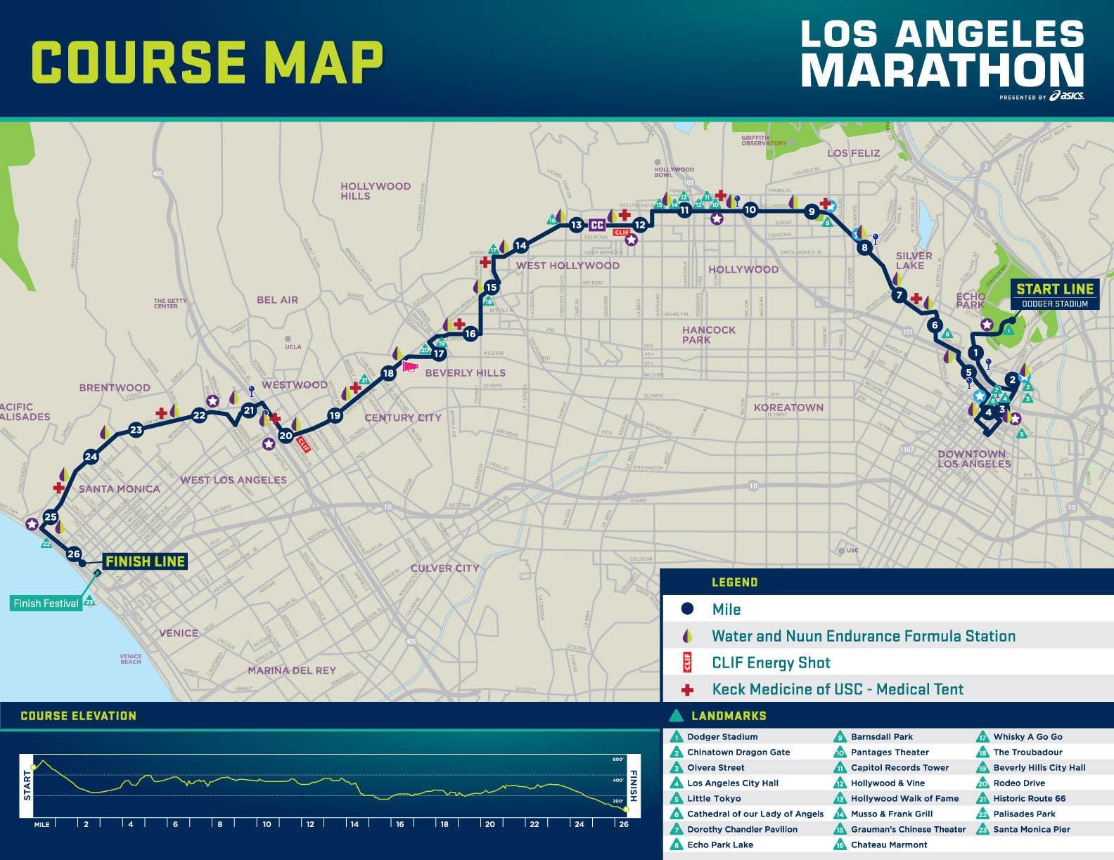 LA Marathon 2020 Stadium to the Sea Course Map
