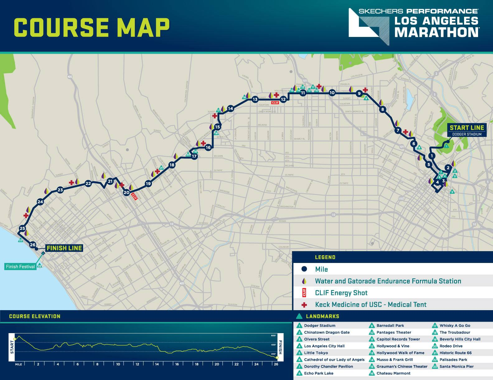 LA Marathon Stadium to the Sea Course Map