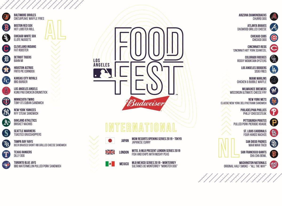 MLB FoodFest Los Angeles 2019 Chart